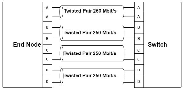 1000_Ethernet.png