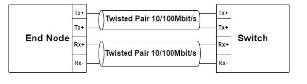 10_100_Ethernet.png